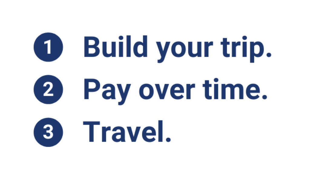 1 - Build your trip. 2 - Pay over time. 3 - Travel.